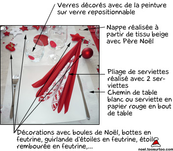 D coration de la table de no l et du r veillon du nouvel an for Exemple de table de noel