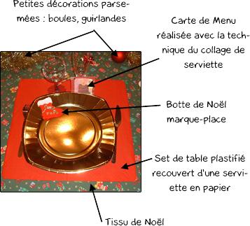 D coration de la table de no l et du r veillon du nouvel an - Exemple de table de noel ...