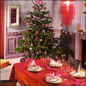 Astuces Déco Pour Noël