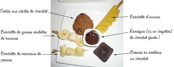 Desserts Legers De Noel Dans Une Assiette Gourmande