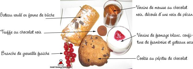 Assiette Gourmande De Desserts De Noel