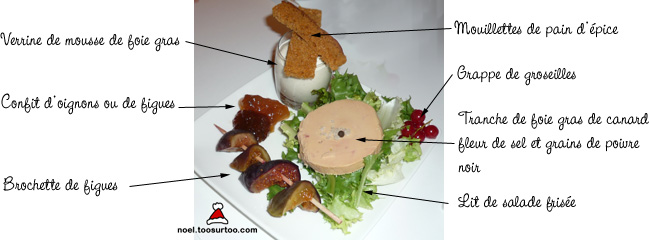 dressage de lassiette de foie gras
